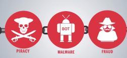 Les annonceurs appellent à renforcer la lutte contre la fraude publicitaire digitale