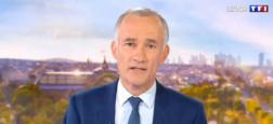 """Audiences """"20h"""": Le journal de TF1 leader mais ne dépasse pas les 5 millions - """"Quotidien"""" seul talk en inédit à plus de 1,2 million de téléspectateurs sur TMC"""
