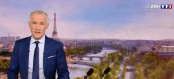 """Audiences 20h: Un million d'écart entre le journal de TF1 et celui de France 2 hier - """"Quotidien"""" grimpe à plus de 1,6 million sur TMC - La 2e partie de """"C à vous"""" en légère hausse"""