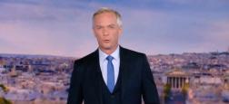 """Audiences 20h: Le JT de TF1 fort à près de 6 millions, celui de France 2 résiste bien - TPMP sur C8 très haut avec le débrief de """"Face à la rue"""" de CNews"""