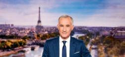 """Audiences 20h: Le journal de 20h est le seul à passer la barre des 5 millions sur TF1 - """"C à vous la suite"""" en hausse sur France 5 - """"En aparté"""" progresse à 130.000 sur Canal+"""