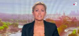 Audiences 20h: Le journal de France 2 très faible hier soir battu par TF1 avec près de 2 millions de téléspectateurs de plus pour Gilles Bouleau