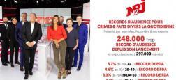 """Record - """"Crimes et faits divers: la quotidienne"""" en direct à 13h35 sur NRJ12 leader TNT hier avec près de 250.000 téléspectateurs"""