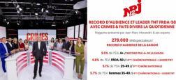 """La quotidienne et le prime spécial de """"Crimes et faits divers"""" battent des records d'audience sur NRJ12 et sont leaders TNT en """"ménagères"""""""