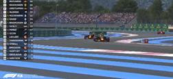 Audience: Pour son retour sur TF1, le Grand Prix de France à plus de 2,2 millions de téléspectateurs à 15h50