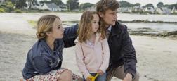 Audiences Prime: Le téléfilm de TF1 petit leader à moins de 4 millions - Sur la TNT, personne ne dépasse 900.000 téléspectateurs