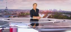 """Audiences 20h: Le JT de TF1 leader à 5,6 millions devant celui de France 2 à 4,7 millions - """"Quotidien"""" sur TMC frôle 1,5 million de téléspectateurs"""
