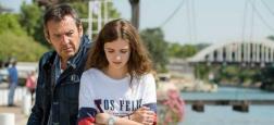 """Audiences Prime: """"Léo Matteï"""" large leader sur TF1 - France 3 et M6 à moins de 2 millions - """"Héritages"""" sur NRJ12 gagne près de 200.000 téléspectateurs en une semaine"""