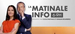 Audiences: La matinale de CNews bat son record d'audience de la saison et s'installe devant la matinale de LCI