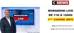 Morandini Live propulse CNews comme première chaîne info de France hier entre 11h et midi sur les 25/49 ans et les CSP+