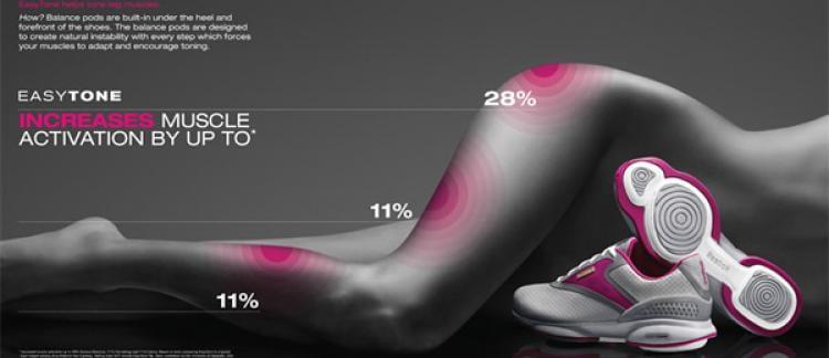 reebok chaussure affiche publicitaire