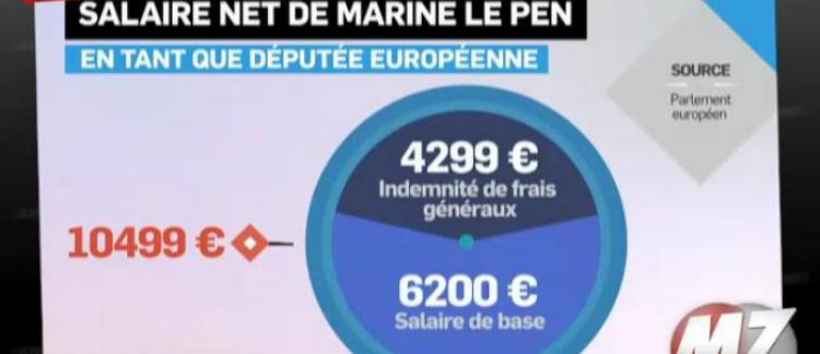 morandini zap quel est le salaire de marine le pen en tant que d put e europ enne. Black Bedroom Furniture Sets. Home Design Ideas