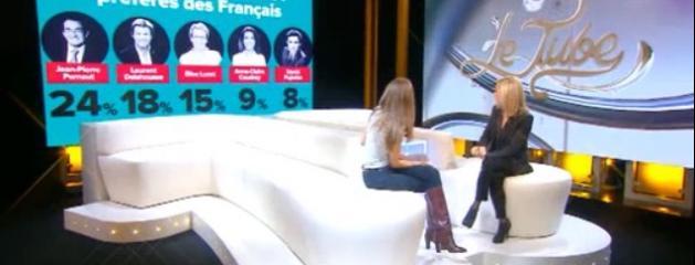 Morandini zap laurence ferrari commente le classement des journalistes pr f r s des fran ais - Le classement des 12 coups de midi ...